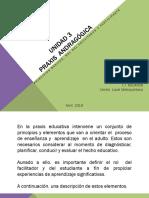 Unidad 3 Praxis Andragogica