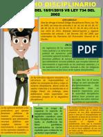 Infografia Derecho Disciplinario