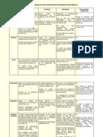 Métodos de interpretación.docx
