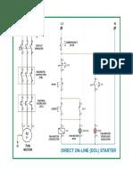 DOL Starter.pdf