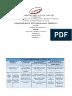Actividad 5 PDF