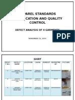 69999417-13-Garment-Defect-Analysis.pdf