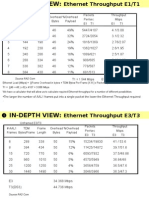 PT4 Bandwidth Efficiency
