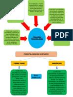 Definición de la pedagogía.pptx