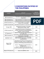 List of Imo Conventions Ratified by the Philippines