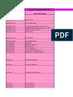 Lte Ran ericsson huawei parameter mapping.xlsx