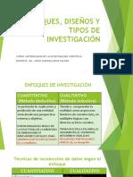 ENFOQUES, DISEÑOS Y TIPOS DE INVESTIGACIÓN