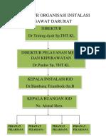 STRUKTUR ORGANISASI INSTALASI GAWAT DARURAT.docx