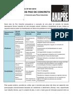 Site-Especificacoes Basicas de Concreto Pisos Industriais REV4 Gelmo e Membros Do Comite(Arquivo Limpo)