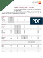 InsuranceSectorQ415EN [Stats]