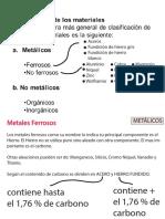 3_Materiales Metálicos Parte 1.pdf
