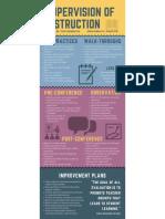 fbla - supervision of instruction brochure  pdf
