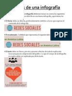 Partes de una infografía.docx