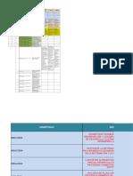 Formato Matriz del Programa MEF INSTIVAL 2019 2020.xlsx