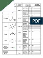 Tabla Informe Organica