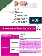 Orientación Académico-profesional 2º ESO FAMILIAS