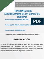 MATERIAL DIDACTICO  Vibraciones LIBRE-AMORTIGUADO (1).pptx