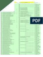 Códigos de falha SAE.pdf