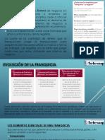 ADMI 2-franquicias.pptx