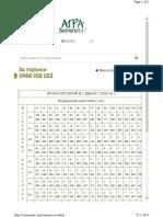 растојание.pdf