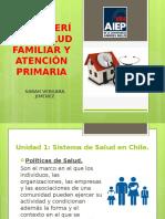 Enf. Salud Familiar n°2  Unid 1
