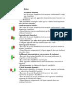Configurations de chandeliers.pdf