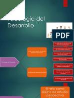 Psicologia Del Desarrollo