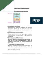 Administración IIdocx.pdf