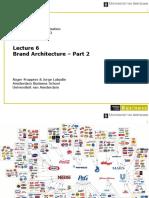 Branding_1819_BSU_Sem2_MSc_L6_Brand Architecture.pdf