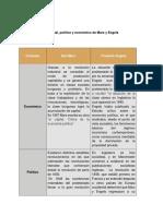 Contexto histórico, social, político y económico de Marx y Engels.docx
