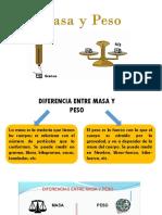 Masa y Peso.pptx