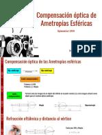 Compensación óptica de ametropias esfericas