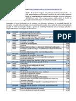 CAPACITAÇÃO 2019 Gestão da Inovação - USP online.docx