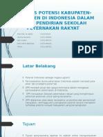 ANALISIS POTENSI SPR Di Kabupaten Kabupaten