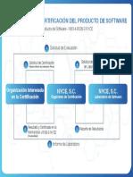 Certificación de Producto de Software (1).pdf