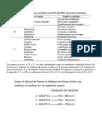 Grupos de Madera Peru (1)