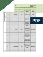 1. Formato Para Entrega Matriz Legal_V8_ Ver Orientaciones