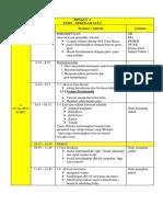 Jadual Transisi Final (2)