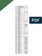 RB 070 Daftar Isi Berkas Rekam Medik RSUD Puruk Cahu 2016