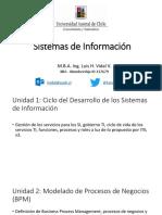 Sistemas de Información ITIL - ISO 38500