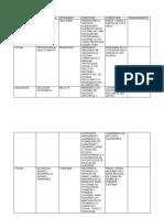 INVESTIGACION PRELIINAR-SAN-MARTIN.docx