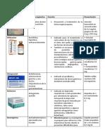 MEDICAMENTOS Y EFECTOS FARMACOLOGICOS