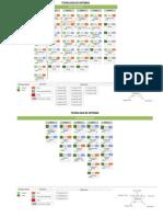 UNAD - Tecnología_de_Sistemas_-_Mapa_curricular_01_07_2015
