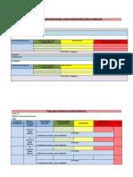 Programacion Anual 2014 Mat 1º Crfa Aywq