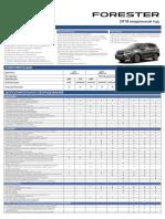 Subaru Forester 2018 Price