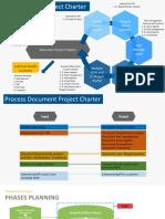 Presentation PMP Step