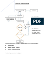 Flow Chart of Reviewer's (1)