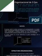 Elsa Ortega Pérez_Modelos de organizacion 3 ejes.pptx