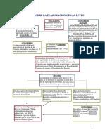 elaboracion-leyes.pdf