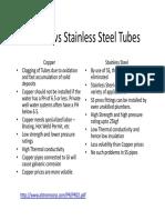 Corrosion - Copper and GI Tubes.pdf